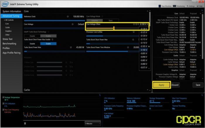 using Intel Extreme Tuning Utility 4