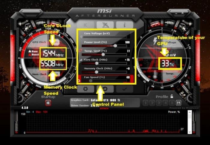 using MSI afterburner 2